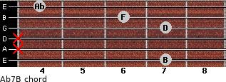 Abº7\B for guitar on frets 7, x, x, 7, 6, 4