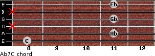Ab7/C for guitar on frets 8, 11, x, 11, x, 11