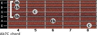Ab7/C for guitar on frets 8, 6, 4, 5, 4, 4