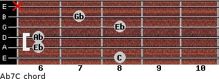 Ab7/C for guitar on frets 8, 6, 6, 8, 7, x