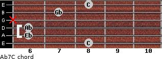 Ab7/C for guitar on frets 8, 6, 6, x, 7, 8