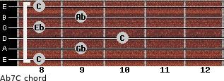 Ab7/C for guitar on frets 8, 9, 10, 8, 9, 8