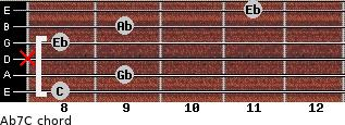 Ab7/C for guitar on frets 8, 9, x, 8, 9, 11