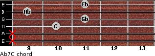 Ab7/C for guitar on frets x, x, 10, 11, 9, 11
