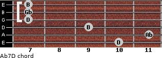 Abº7/D for guitar on frets 10, 11, 9, 7, 7, 7