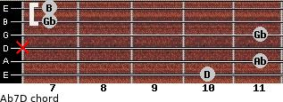 Abº7/D for guitar on frets 10, 11, x, 11, 7, 7
