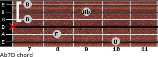 Abº7\D for guitar on frets 10, 8, x, 7, 9, 7