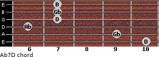 Abº7/D for guitar on frets 10, 9, 6, 7, 7, 7