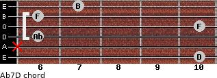 Abº7\D for guitar on frets 10, x, 6, 10, 6, 7