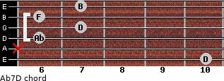 Abº7\D for guitar on frets 10, x, 6, 7, 6, 7