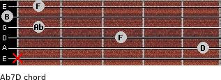 Abº7\D for guitar on frets x, 5, 3, 1, 0, 1