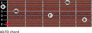 Abº7\D for guitar on frets x, 5, 3, 1, 0, 4