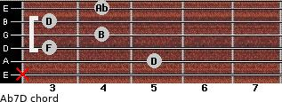 Abº7\D for guitar on frets x, 5, 3, 4, 3, 4