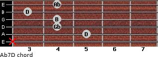 Abº7/D for guitar on frets x, 5, 4, 4, 3, 4