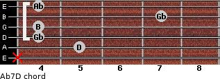 Abº7/D for guitar on frets x, 5, 4, 4, 7, 4