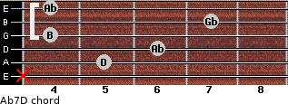Abº7/D for guitar on frets x, 5, 6, 4, 7, 4