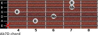 Abº7/D for guitar on frets x, 5, 6, 4, 7, 7