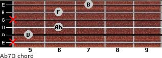 Abº7\D for guitar on frets x, 5, 6, x, 6, 7