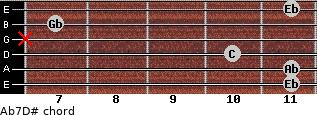 Ab7/D# for guitar on frets 11, 11, 10, x, 7, 11