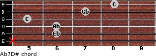 Ab7/D# for guitar on frets x, 6, 6, 5, 7, 8