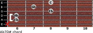 Ab7/D# for guitar on frets x, 6, 6, 8, 7, 8
