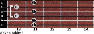 Ab7/Eb add(m2) guitar chord