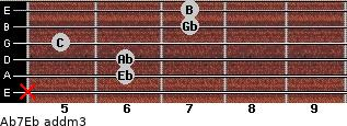 Ab7/Eb add(m3) guitar chord