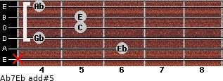 Ab7/Eb add(#5) guitar chord