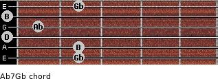 Abº7/Gb for guitar on frets 2, 2, 0, 1, 0, 2