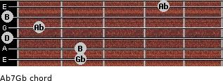 Abº7/Gb for guitar on frets 2, 2, 0, 1, 0, 4