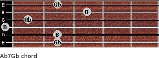 Abº7/Gb for guitar on frets 2, 2, 0, 1, 3, 2