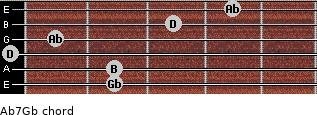 Abº7/Gb for guitar on frets 2, 2, 0, 1, 3, 4