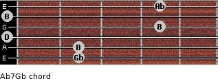 Abº7/Gb for guitar on frets 2, 2, 0, 4, 0, 4