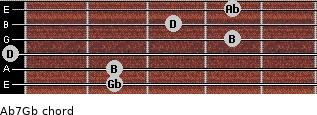 Abº7/Gb for guitar on frets 2, 2, 0, 4, 3, 4