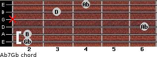 Abº7/Gb for guitar on frets 2, 2, 6, x, 3, 4