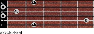 Abº7/Gb for guitar on frets 2, 5, 0, 1, 0, 2