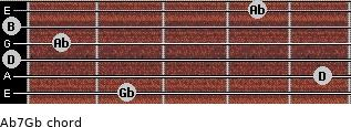 Abº7/Gb for guitar on frets 2, 5, 0, 1, 0, 4