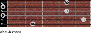 Abº7/Gb for guitar on frets 2, 5, 0, 4, 0, 4