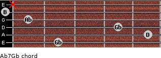 Abº7/Gb for guitar on frets 2, 5, 4, 1, 0, x