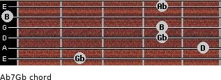 Abº7/Gb for guitar on frets 2, 5, 4, 4, 0, 4