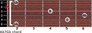 Abº7/Gb for guitar on frets 2, 5, 6, 4, x, 2