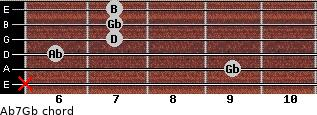 Abº7/Gb for guitar on frets x, 9, 6, 7, 7, 7