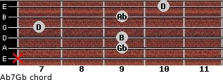 Abº7/Gb for guitar on frets x, 9, 9, 7, 9, 10