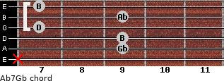 Abº7/Gb for guitar on frets x, 9, 9, 7, 9, 7