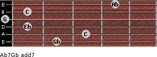Ab7/Gb add(7) for guitar on frets 2, 3, 1, 0, 1, 4