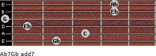 Ab7/Gb add(7) for guitar on frets 2, 3, 1, 0, 4, 4