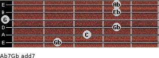 Ab7/Gb add(7) for guitar on frets 2, 3, 4, 0, 4, 4