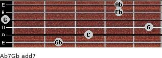 Ab7/Gb add(7) for guitar on frets 2, 3, 5, 0, 4, 4