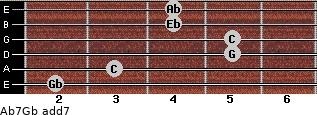 Ab7/Gb add(7) for guitar on frets 2, 3, 5, 5, 4, 4