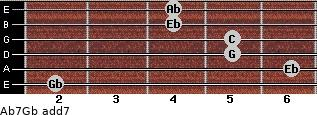 Ab7/Gb add(7) for guitar on frets 2, 6, 5, 5, 4, 4
